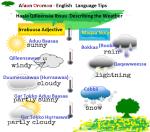 Describbing weather
