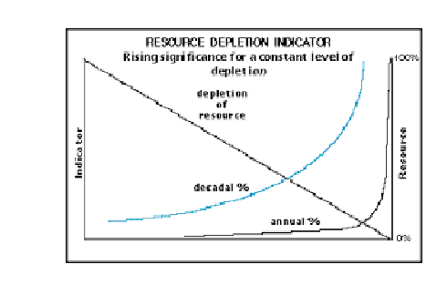 paper qulaitative research value