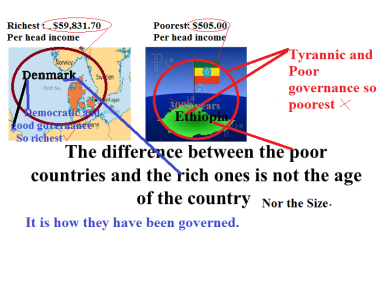 The difference between rich and poor countries