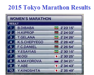 Tokyo Marathon 2015 women's Marathon