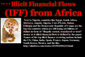 Illicit financial outflows from Africa Ethiopia makes among top 10