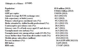 Ethiopia at glance, UNDP Data
