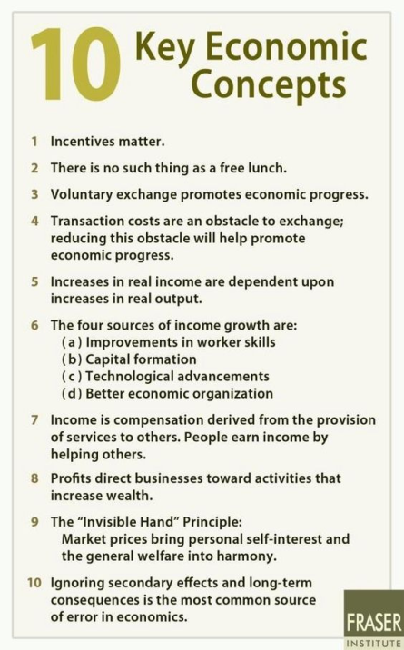 10 key economic concepts
