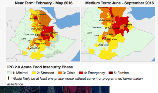 Ethiopian Drought (famine) Projected outlook, June -September 2016