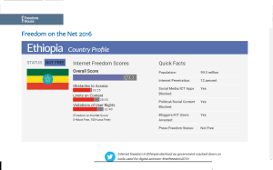 freedom-on-the-net-2016-ethiopia-country-profile-internet-blocked