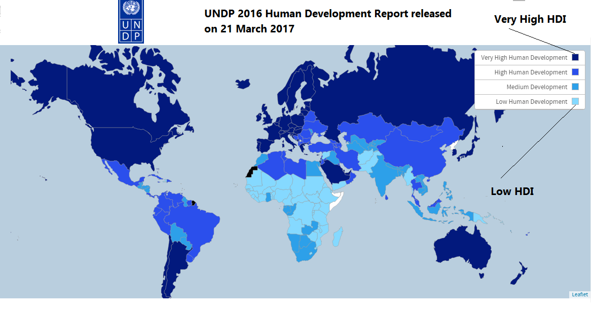 World human development report