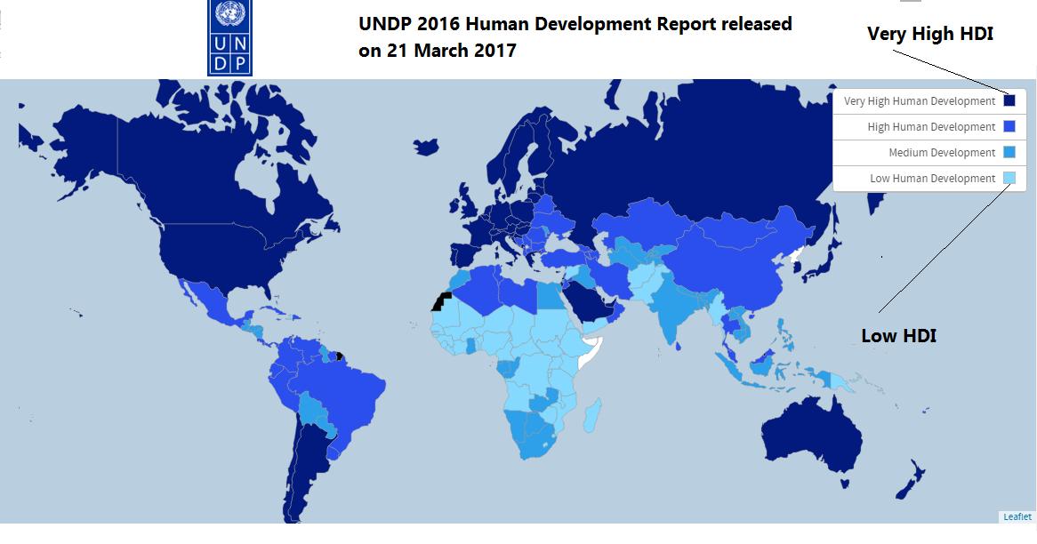 world human development report
