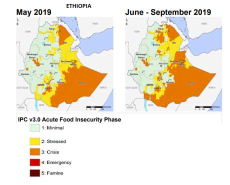 OromianEconomist   Economic and development analysis: Perspectives